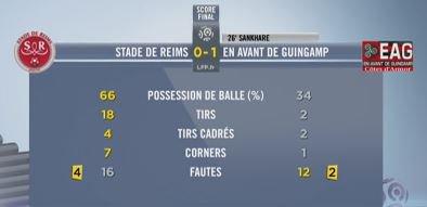 2015 Ligue 1 J31 REIMS GUINGAMP 0-1, le live, le 19/03/2016