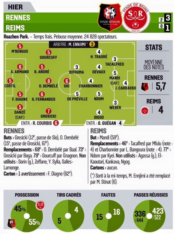 2015 Ligue 1 J32 RENNES REIMS 3-1, les + du blog, le  04/04/2015