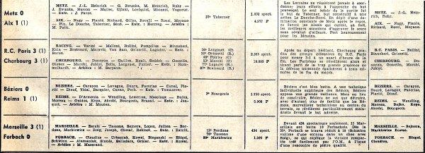 1964 D2 J27 BEZIERS REIMS 0-1, le 25/04/1965 ...