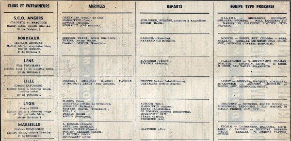 1966 D1 J00  Les forces en présence, le 10/08/1966