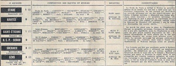 1966 D1 J08 REIMS STRASBOURG 2-1, le 23/09/1966