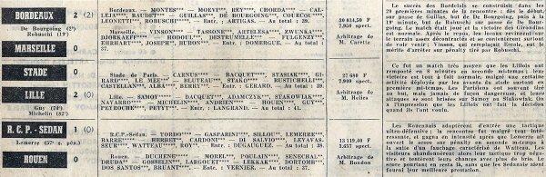 1966 D1 J15 SOCHAUX REIMS 1-1, le 06/11/1966