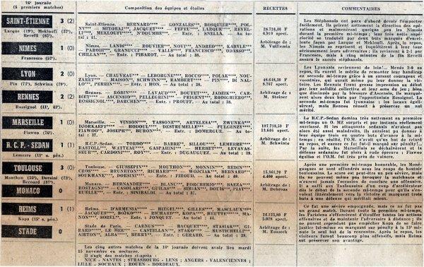 1966 D1 J16 REIMS STADE FRANCAIS 1-0, le 13/11/1966