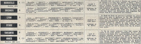 1966 D1 J23 NICE REIMS 1-0, le 28/01/1967