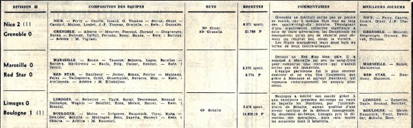 1964 D2 J21 REIMS AIX en PROVENCE 2-0, le 21/02/1965