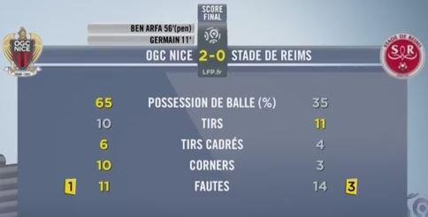2015 Ligue 1 J35 NICE REIMS 2-0, le live, le 22/04/2016