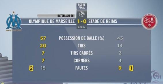 2015 Ligue 1 J37 MARSEILLE REIMS 1-0, le live, le 07/05/2016