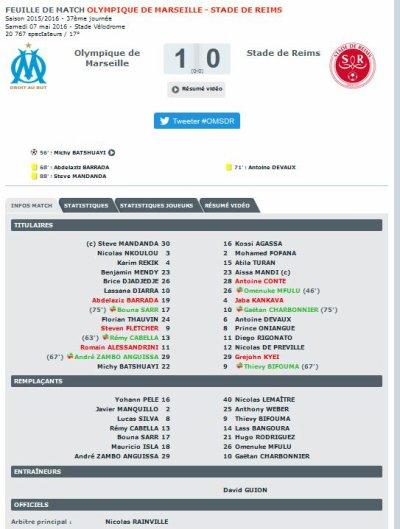 2015 Ligue 1 J37 MARSEILLE REIMS 1-0, le 07/05/2016