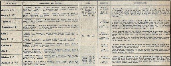 1968 D2 J09 REIMS CHAUMONT 1-1, le 09/10/1968