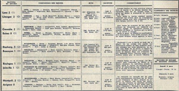 1968 D2 J21 ( joué après J26 ) GRENOBLE REIMS 02/03/1969