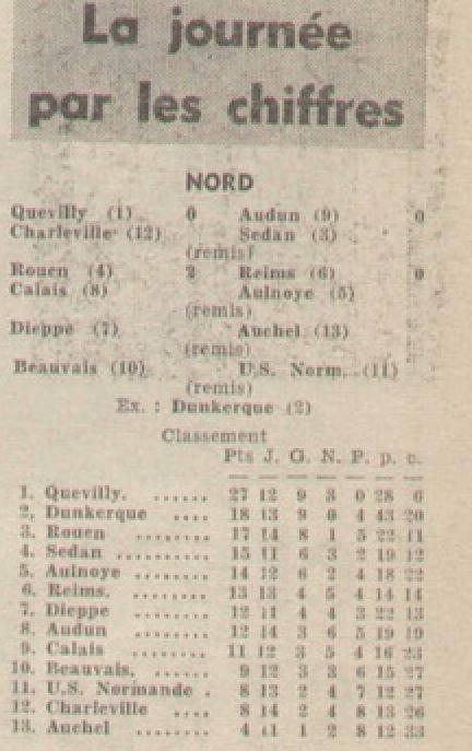 1962 CFA J16 REIMS ROUEN 0-2, le 13/01/1963