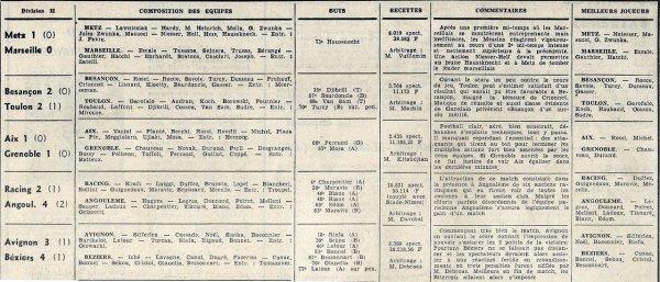 1965 D2 J13 REIMS FORBACH 1-2, le 31/10/1965
