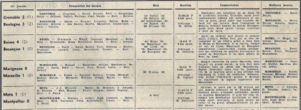 1965 D2 J22 BESANCON REIMS 1-4, le 30/01/1966