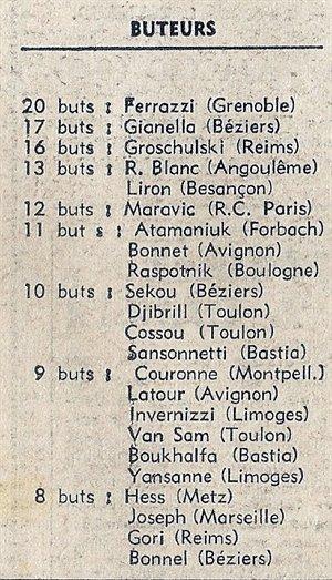 1965 D2 J29 BOULOGNE REIMS 0-1, le 10/04/1966