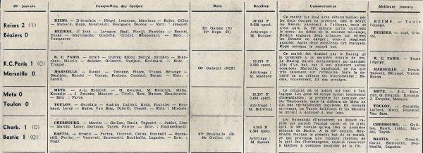 1965 D2 J30 REIMS BEZIERS 2-0, le 17/04/1966
