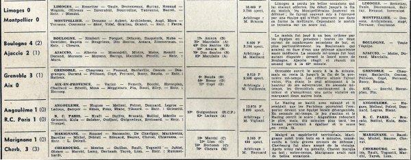 1965 D2 J31 FORBACH REIMS 0-3, le 24/04/1966