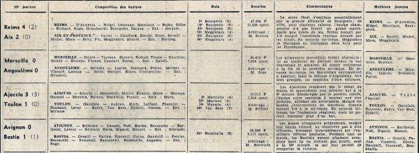 1965 D2 J32 REIMS AIX en PROVENCE 4-2, le 30/04/1966