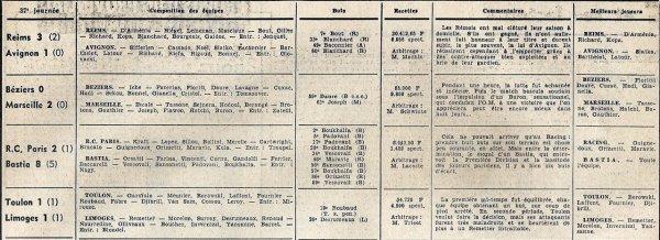 1965 D2 J37 REIMS AVIGNON 3-1, le 04/06/1966