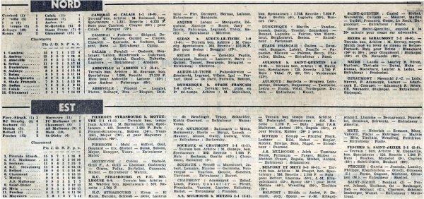 1965 CFA J09 REIMS GIRAUMONT 2-2, le 31/10/1965