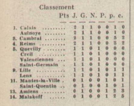 1969 CFA J01 REIMS AMIENS 3-2, le 31/08/1969