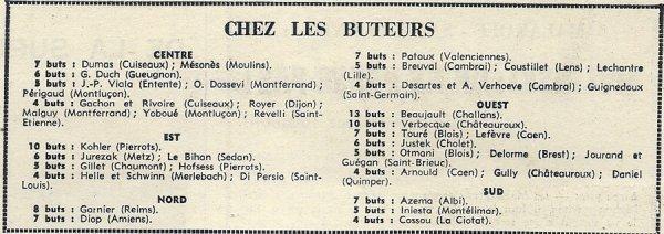 1969 CFA J08 REIMS ABBEVILLE 3-0, le 19/10/1969