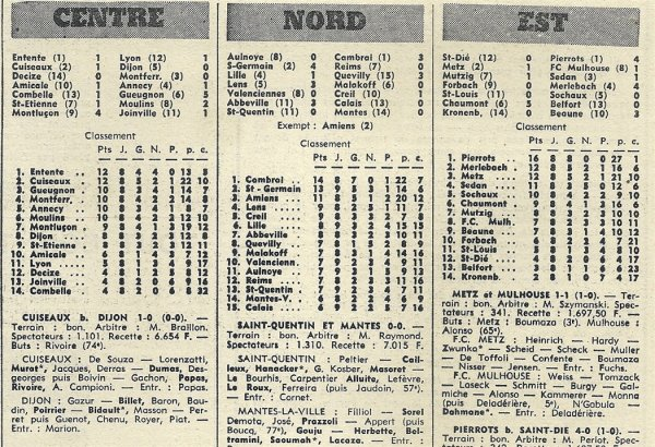 1969 CFA J09 SAINT GERMAIN REIMS 4-0, le 26/10/1969