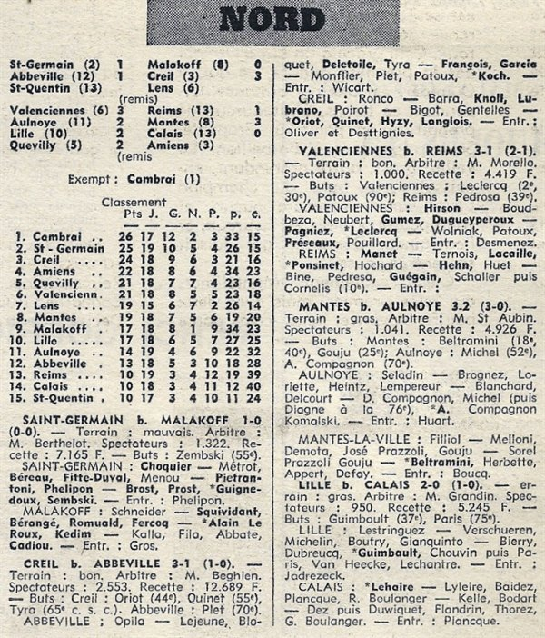 1969 CFA J20 VALENCIENNES REIMS 3-1, le 15/02/1970