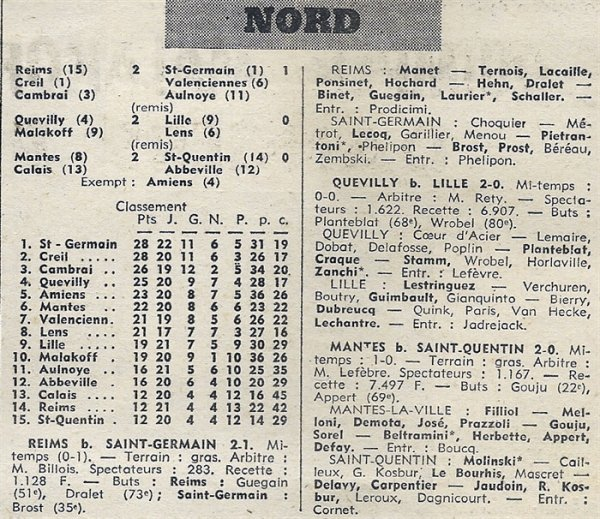 1969 CFA J23 REIMS SAINT-GERMAIN 2-1, le 08/03/1970