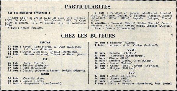 1969 CFA J28 REIMS CALAIS 2-0, le 26/04/1970