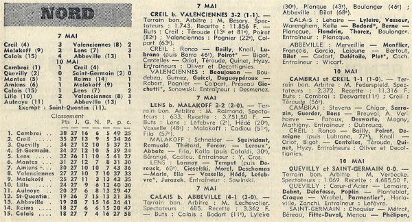 1969 CFA J29  MANTES la VILLE REIMS 1-1, le 10/05/1970