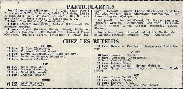 1969 CFA J30 REIMS AMIENS 4-1, le 17/05/1970