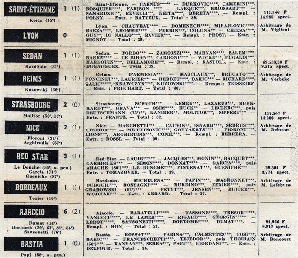 1970 D1 J09 SEDAN REIMS 1-1, le 03/10/1970