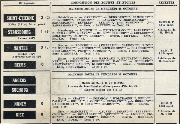 1970 D1 J13 NANTES REIMS 3-0, le 28/10/1970