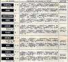 1970 D1 J15 MARSEILLE REIMS 1-0, le 22/11/1970