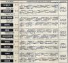1970 D1 J16 REIMS LYON 1-0, le 29/11/1970
