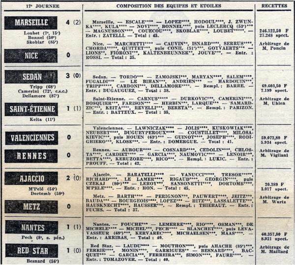 1970 D1 J17 SOCHAUX REIMS 2-1, le 06/12/1970