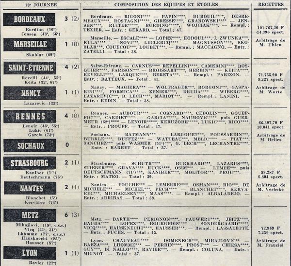 1970 D1 J18 BASTIA REIMS 0-6, le 13/12/1970