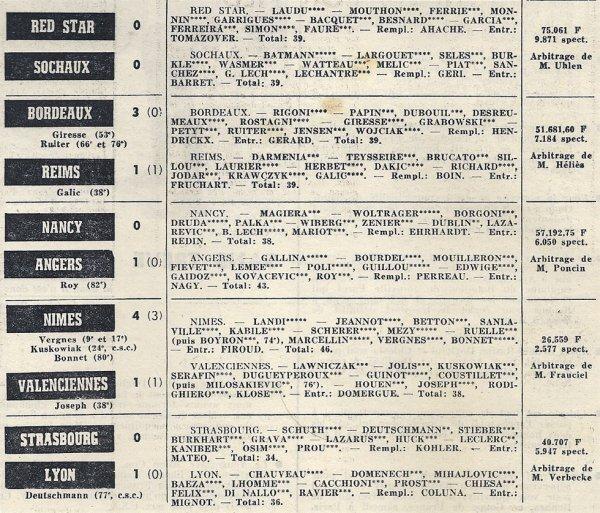 1970 D1 J20 BORDEAUX REIMS 3-1, le 31/01/1971