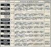 1970 D2 J22 NICE REIMS 2-0, le 20/02/1971