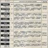 1970 D1 J23 REIMS STRASBOURG 1-0, le 06/03/1971