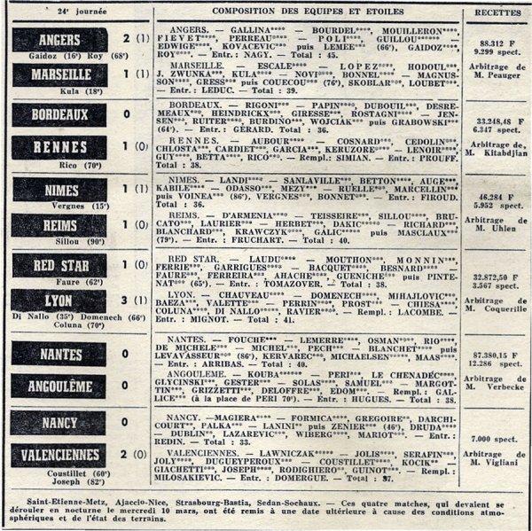 1970 D1 J24 NÎMES REIMS 1-1, le 10/03/1971