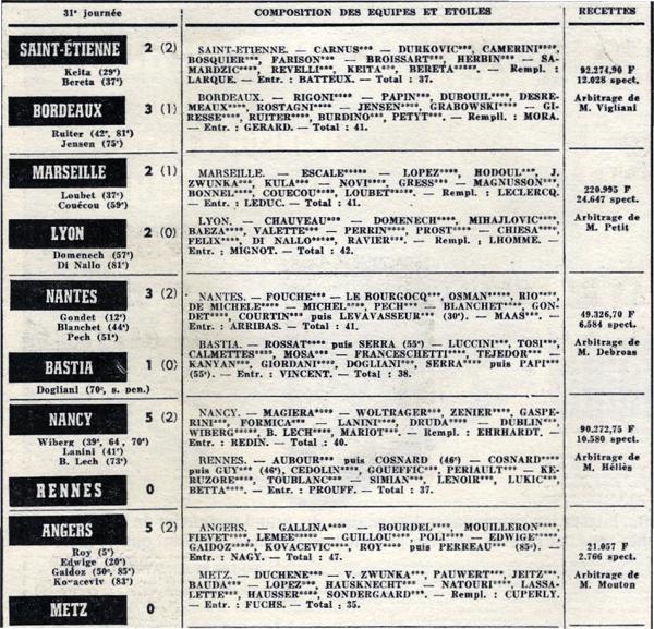 1970 D1 J31 ANGOULÊME REIMS 1-3, le 08/05/1970