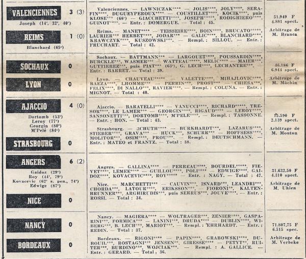1970 D1 J32 VALENCIENNES REIMS 3-1, le 15/05/1971
