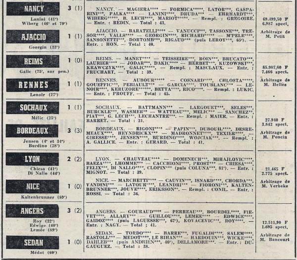 1970 D1 J38 REIMS RENNES 1-1, le 26/06/1971