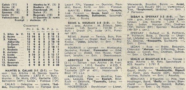 1970 D3 J10 REIMS ROUBAIX 3-0, le 15/11/1970