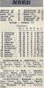 1970 D3 J19 REIMS HAZEBROUCK 0-0, le 31/01/1971