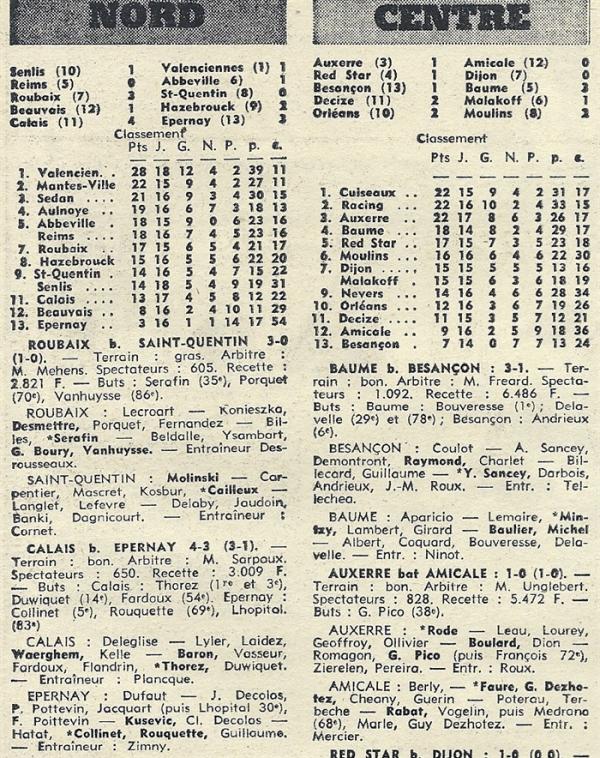 1970 D3 J15 ( joué après J19) REIMS ABBEVILLE 0-1, le 07/02/1971