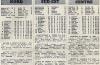 1970 D3 J20 SEDAN REIMS 3-1, le 14/02/1971