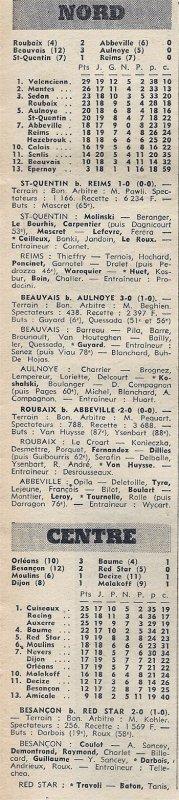1970 D3 J18 ( Joué après J21 ) SAINT QUENTIN REIMS 1-0, le 28/02/1971