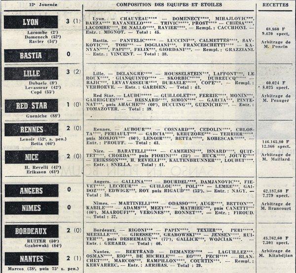 1971 D1 J12 PSG REIMS 2-4, le 23/101971